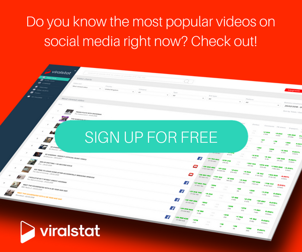 ViralStat - Top Viral Video Charts