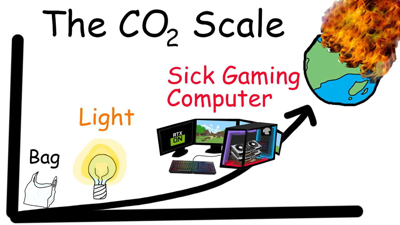 Casually Explained: The Carbon Scale