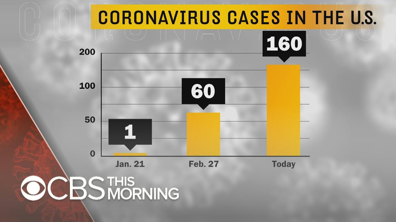 "Doctor calls for ""leadership"" amid coronavirus crisis"
