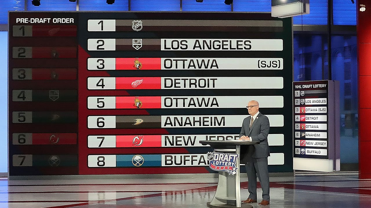 NHL Draft Lottery ends with mystery team winning No. 1 pick